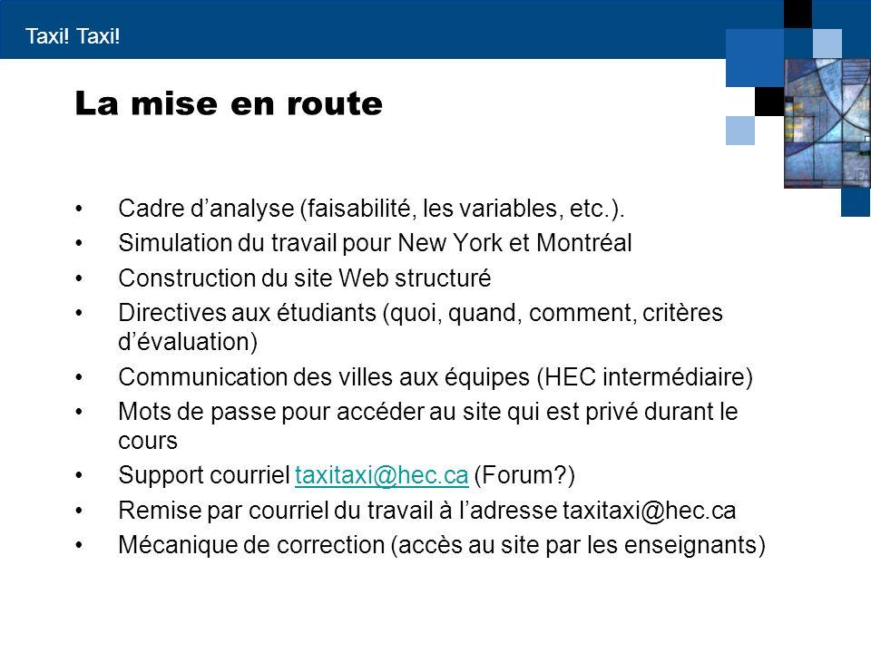 Taxi! La mise en route Cadre danalyse (faisabilité, les variables, etc.). Simulation du travail pour New York et Montréal Construction du site Web str