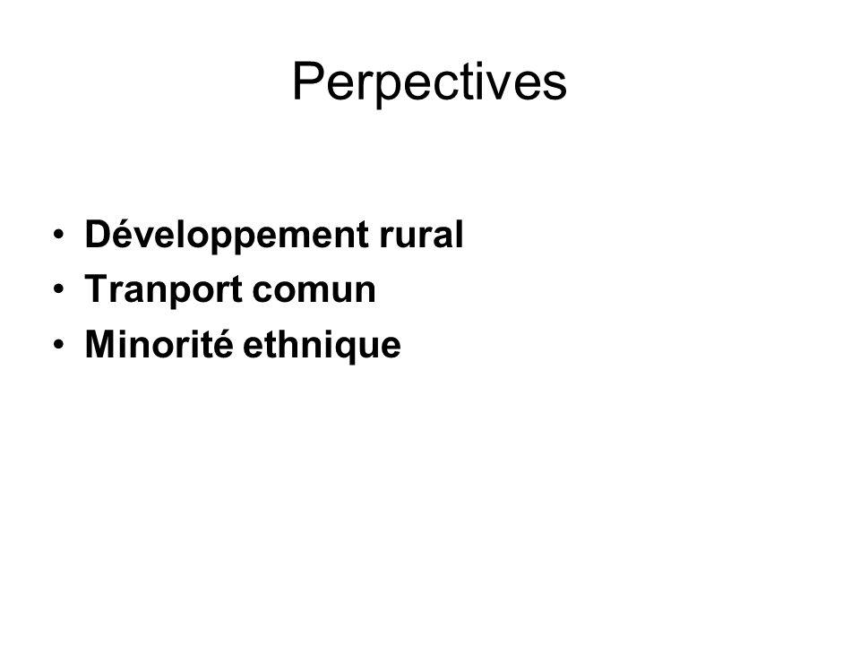 Perpectives Développement rural Tranport comun Minorité ethnique