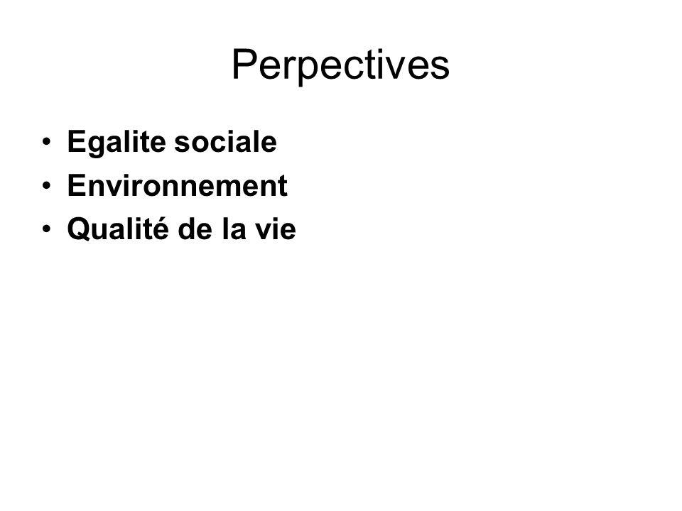 Perpectives Egalite sociale Environnement Qualité de la vie
