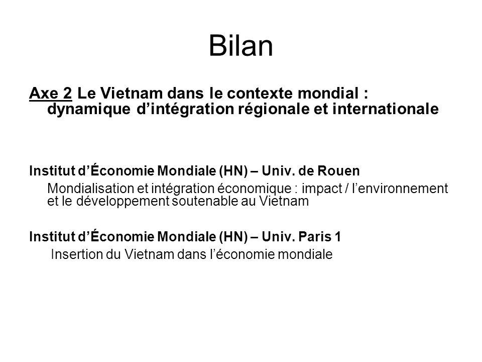 Bilan Axe 2 Le Vietnam dans le contexte mondial : dynamique dintégration régionale et internationale Institut dÉconomie Mondiale (HN) – Univ.