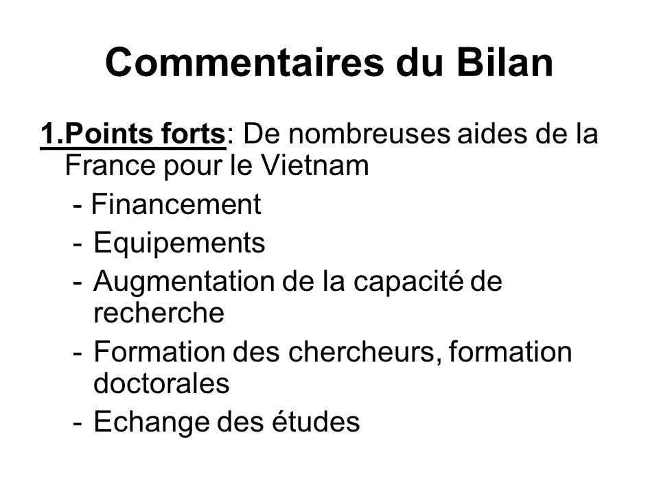 Commentaires du Bilan 1.Points forts: De nombreuses aides de la France pour le Vietnam - Financement -Equipements -Augmentation de la capacité de recherche -Formation des chercheurs, formation doctorales -Echange des études