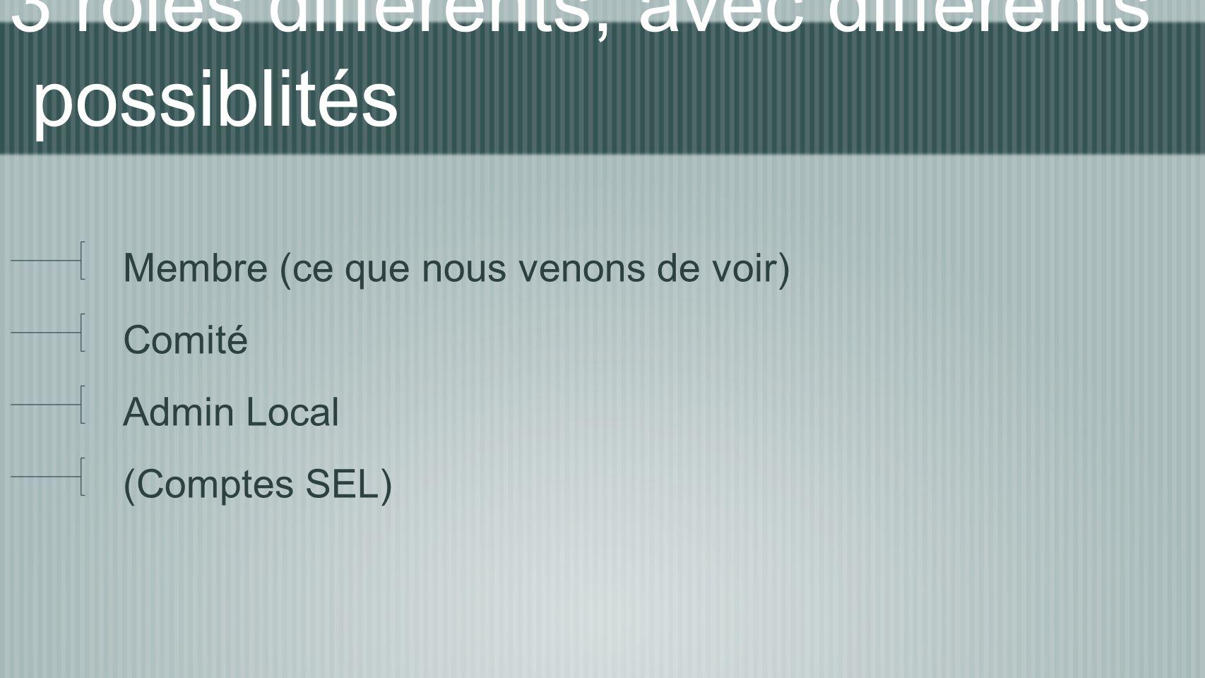 3 rôles différents, avec différents possiblités Membre (ce que nous venons de voir) Comité Admin Local (Comptes SEL)