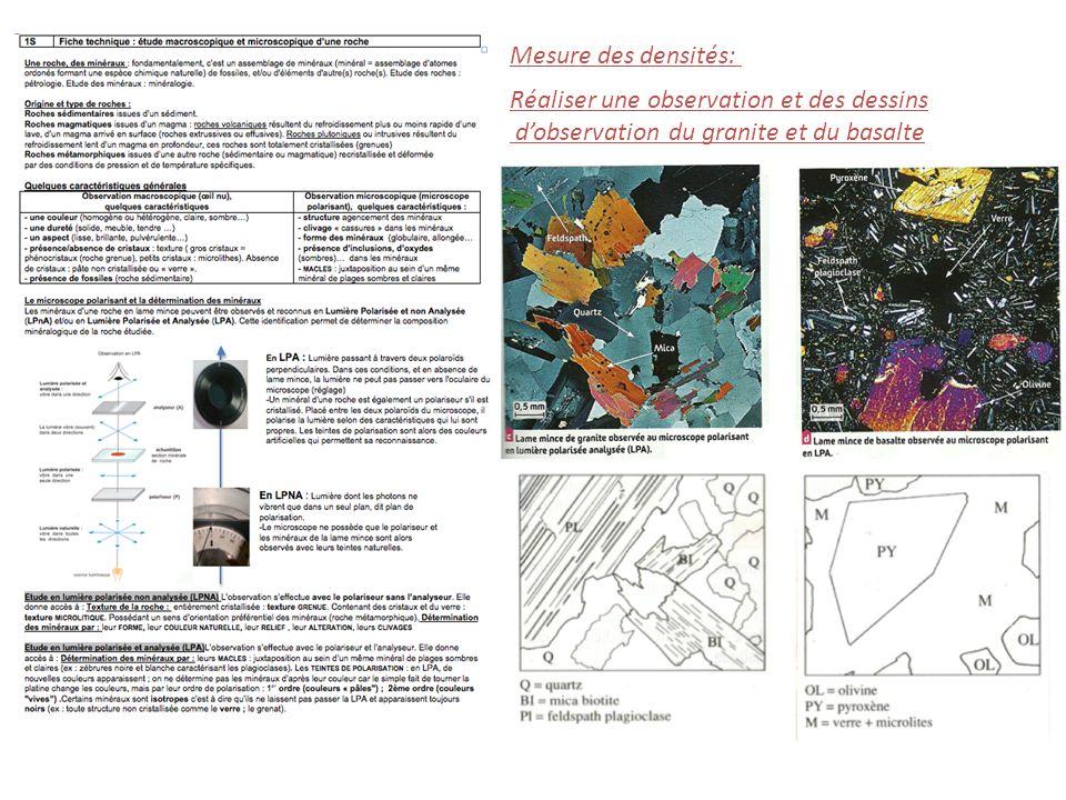 Mesure des densités: Réaliser une observation et des dessins dobservation du granite et du basalte