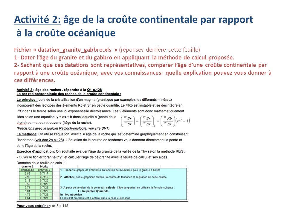 Activité 2: âge de la croûte continentale par rapport à la croûte océanique Fichier « datation_granite_gabbro.xls » (réponses derrière cette feuille)