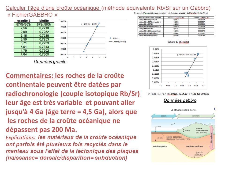 Commentaires: les roches de la croûte continentale peuvent être datées par radiochronologie (couple isotopique Rb/Sr),. leur âge est très variable et