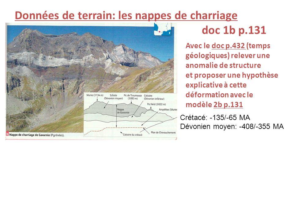 Données de terrain: les nappes de charriage doc 1b p.131 Avec le doc p.432 (temps géologiques) relever une anomalie de structure et proposer une hypot