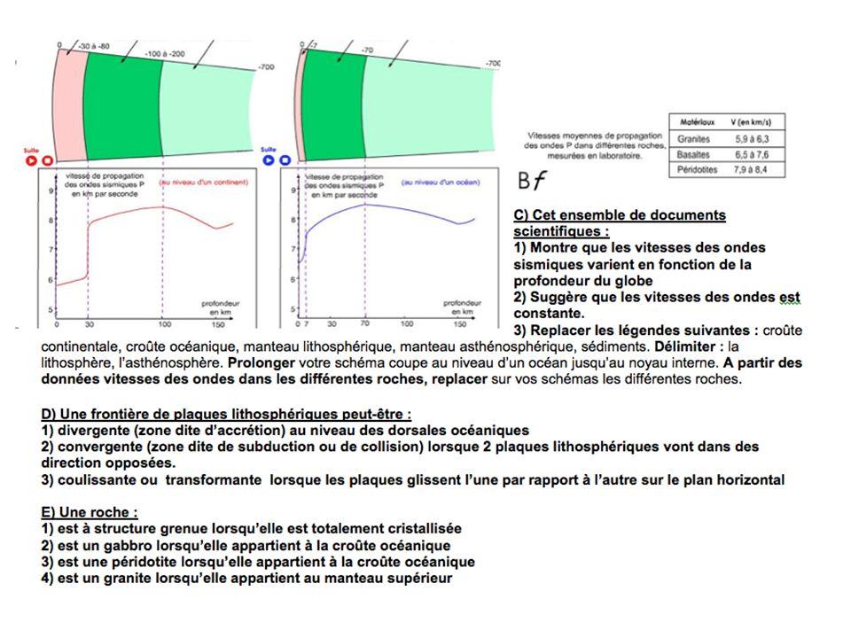 Activité 2: âge de la croûte continentale par rapport à la croûte océanique Fichier « datation_granite_gabbro.xls » (réponses derrière cette feuille) 1- Dater lâge du granite et du gabbro en appliquant la méthode de calcul proposée.