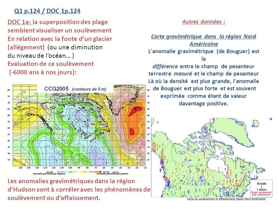 Autres données : Carte gravimétrique dans la région Nord Américaine L'anomalie gravimétrique (de Bouguer) est la différence entre le champ de pesanteu