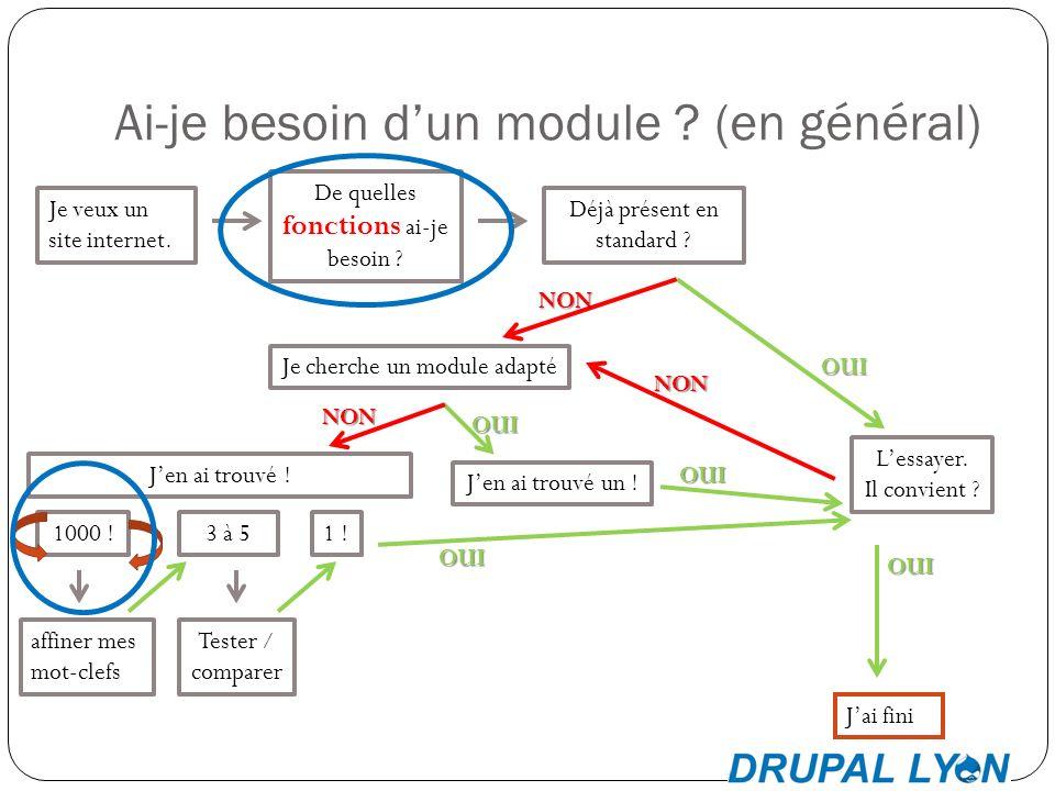 Ai-je besoin dun module . (en général) Je veux un site internet.