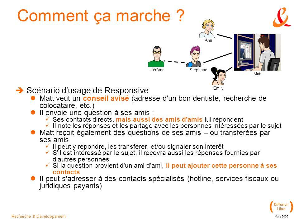 Recherche & Développement Mars 2006 Comment ça marche .