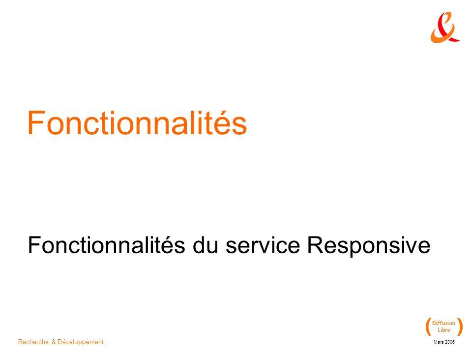 Recherche & Développement Mars 2006 Fonctionnalités Fonctionnalités du service Responsive