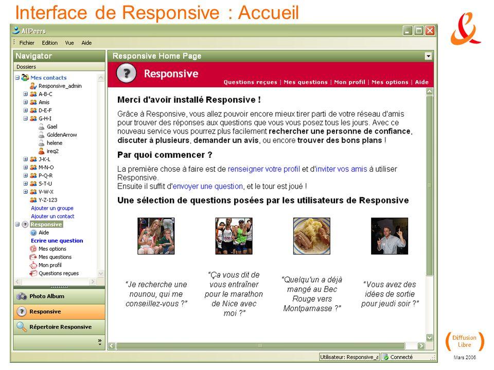 Recherche & Développement Mars 2006 Interface de Responsive : Accueil