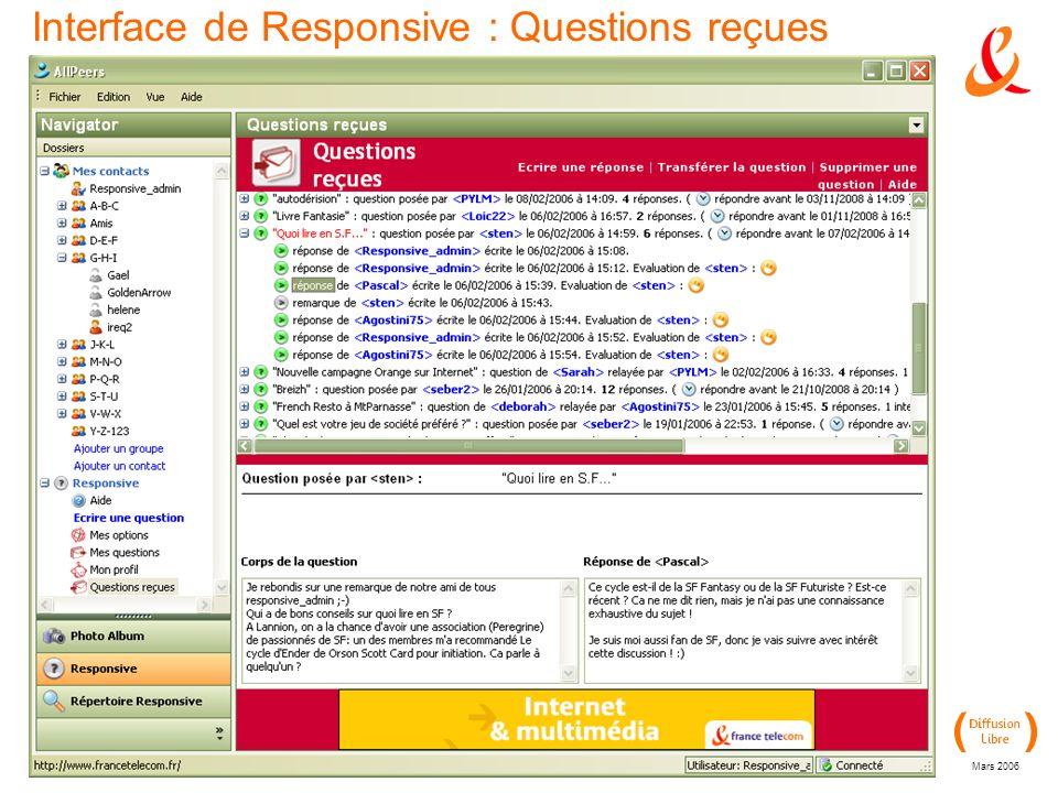 Recherche & Développement Mars 2006 Interface de Responsive : Questions reçues