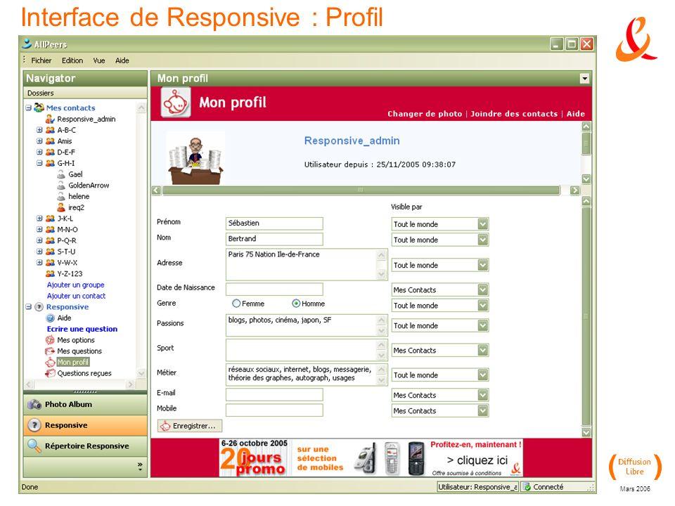 Recherche & Développement Mars 2006 Interface de Responsive : Profil