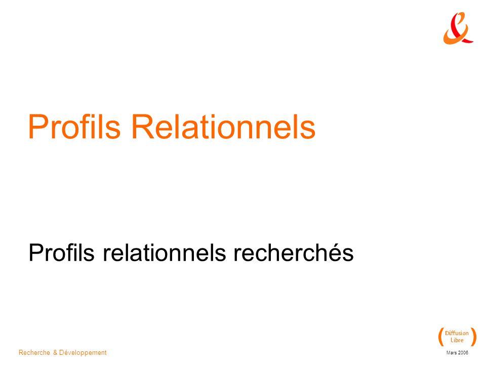 Recherche & Développement Mars 2006 Profils Relationnels Profils relationnels recherchés