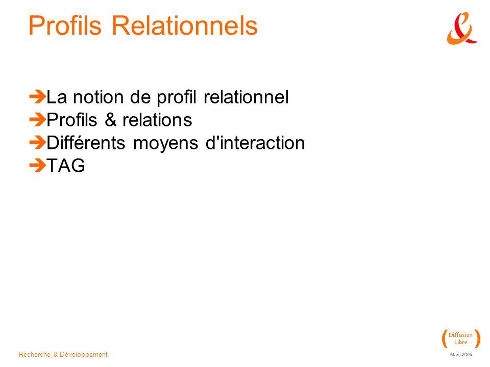 Recherche & Développement Mars 2006 Profils Relationnels La notion de profil relationnel Profils & relations Différents moyens d interaction TAG