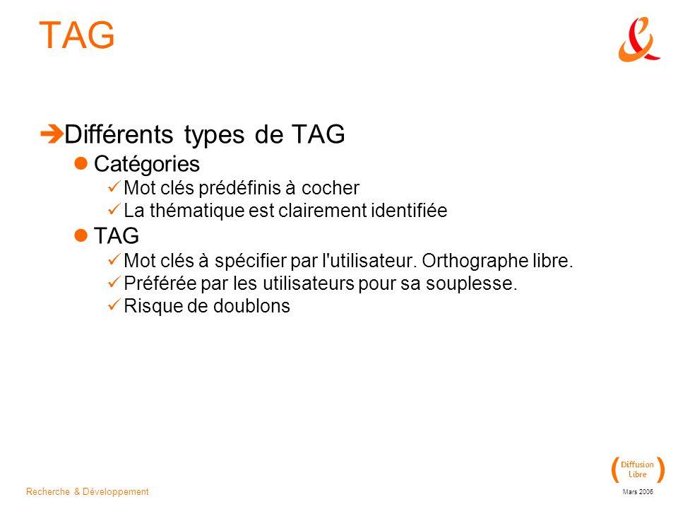 Recherche & Développement Mars 2006 TAG Différents types de TAG Catégories Mot clés prédéfinis à cocher La thématique est clairement identifiée TAG Mot clés à spécifier par l utilisateur.