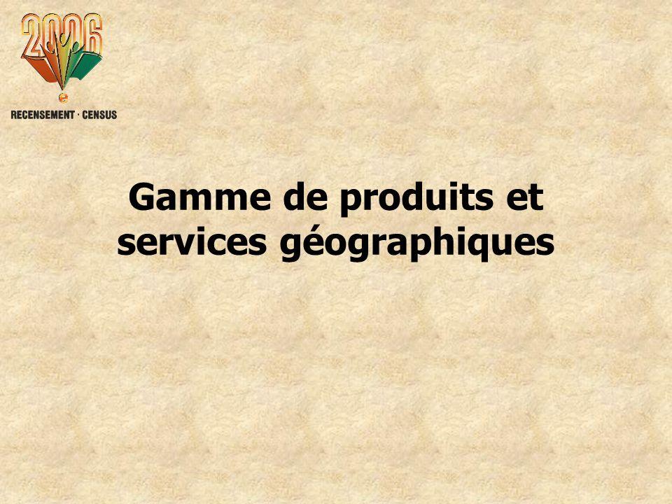 Gamme de produits et services géographiques