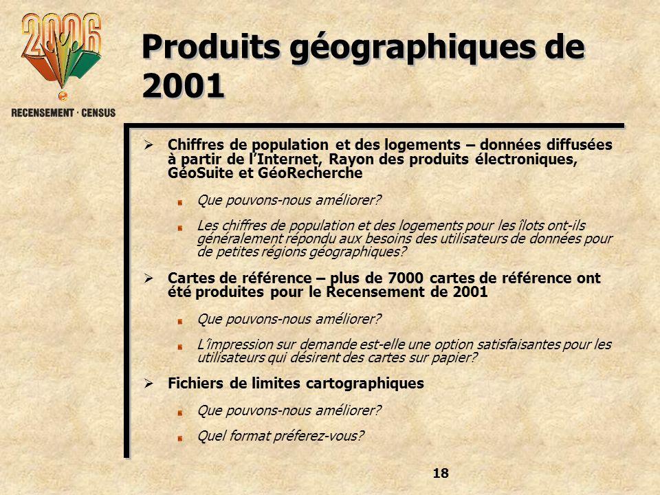 18 Produits géographiques de 2001 Chiffres de population et des logements – données diffusées à partir de lInternet, Rayon des produits électroniques, GéoSuite et GéoRecherche Que pouvons-nous améliorer.