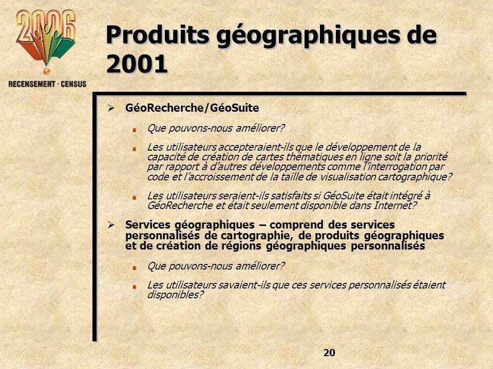 20 Produits géographiques de 2001 GéoRecherche/GéoSuite Que pouvons-nous améliorer.