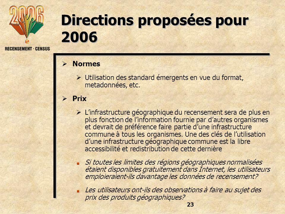 23 Directions proposées pour 2006 Normes Utilisation des standard émergents en vue du format, metadonnées, etc.