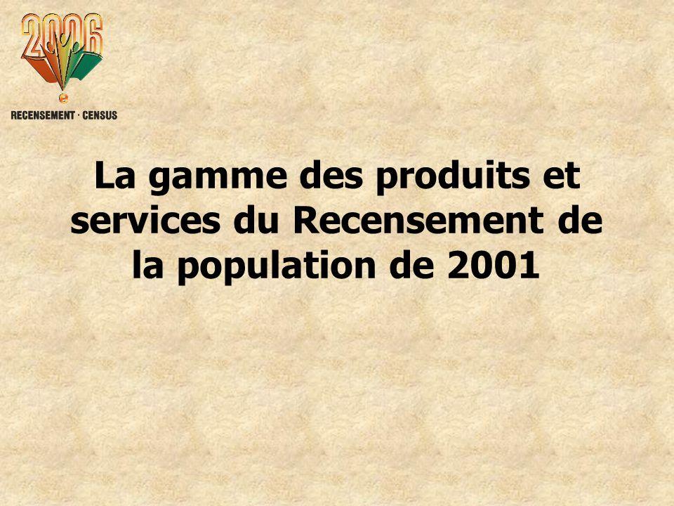 La gamme des produits et services du Recensement de la population de 2001