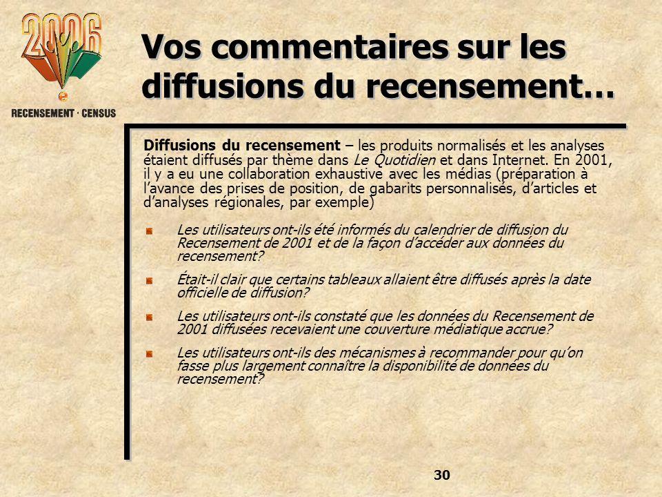 30 Vos commentaires sur les diffusions du recensement… Diffusions du recensement – les produits normalisés et les analyses étaient diffusés par thème dans Le Quotidien et dans Internet.