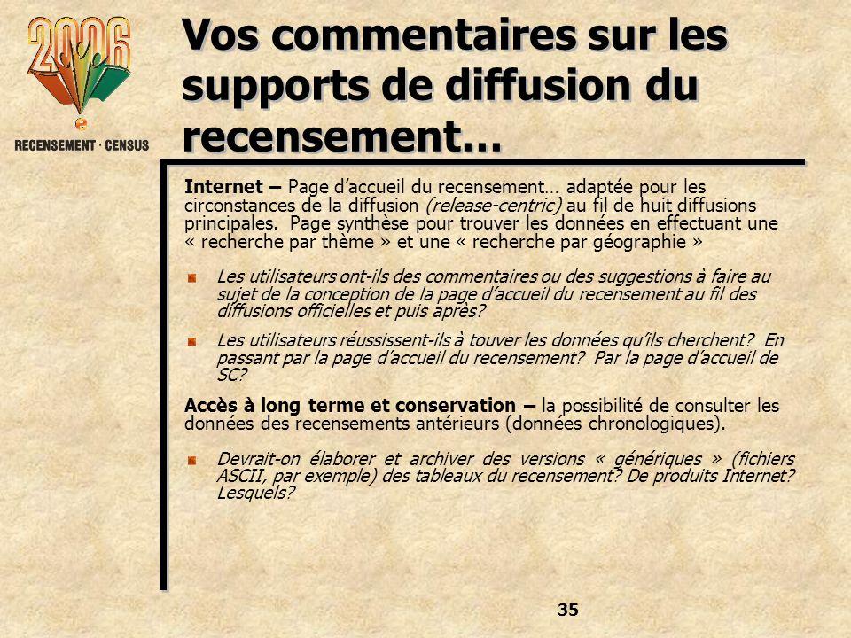 35 Vos commentaires sur les supports de diffusion du recensement… Internet – Page daccueil du recensement… adaptée pour les circonstances de la diffusion (release-centric) au fil de huit diffusions principales.