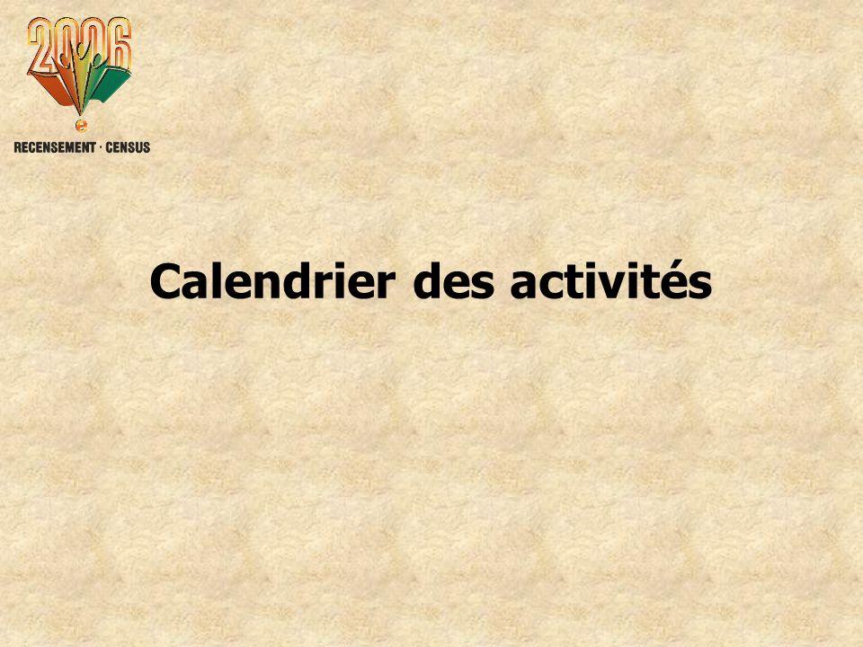 Calendrier des activités