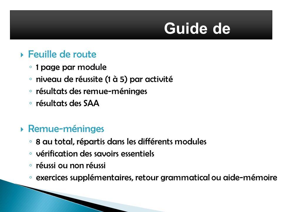 Guide de lenseignant Feuille de route 1 page par module niveau de réussite (1 à 5) par activité résultats des remue-méninges résultats des SAA Remue-m