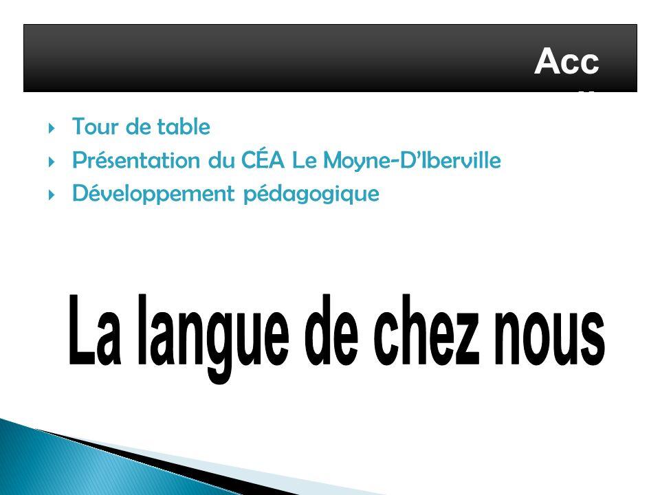 Accu eil Tour de table Présentation du CÉA Le Moyne-DIberville Développement pédagogique