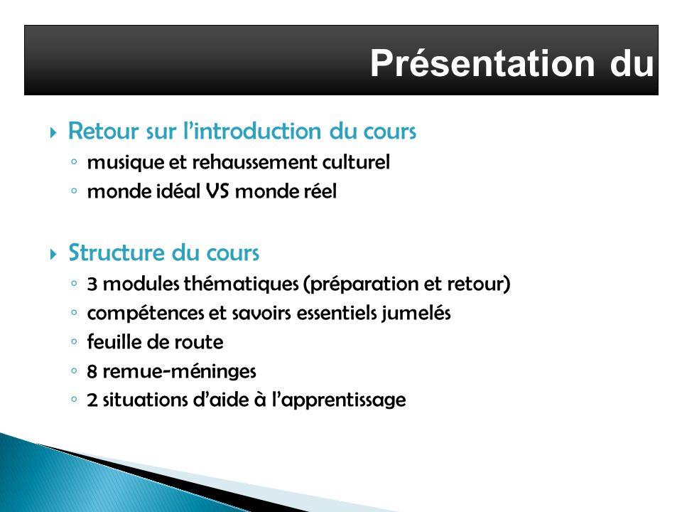 Présentation du cours Retour sur lintroduction du cours musique et rehaussement culturel monde idéal VS monde réel Structure du cours 3 modules thémat