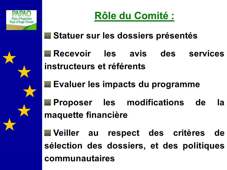 Rôle du Comité : Statuer sur les dossiers présentés Recevoir les avis des services instructeurs et référents Evaluer les impacts du programme Proposer les modifications de la maquette financière Veiller au respect des critères de sélection des dossiers, et des politiques communautaires