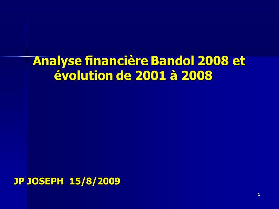 1 Analyse financière Bandol 2008 et évolution de 2001 à 2008 JP JOSEPH 15/8/2009 Analyse financière Bandol 2008 et évolution de 2001 à 2008 JP JOSEPH 15/8/2009