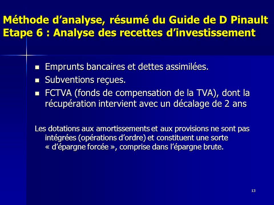 13 Méthode danalyse, résumé du Guide de D Pinault Etape 6 : Analyse des recettes dinvestissement Emprunts bancaires et dettes assimilées.