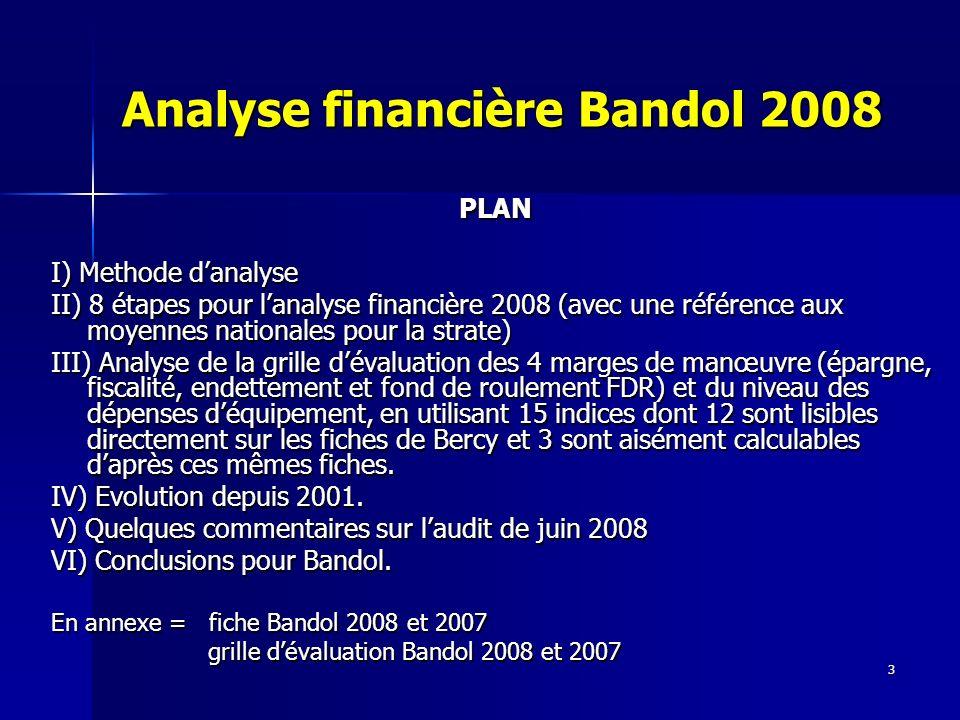 3 Analyse financière Bandol 2008 PLAN PLAN I) Methode danalyse II) 8 étapes pour lanalyse financière 2008 (avec une référence aux moyennes nationales pour la strate) III) Analyse de la grille dévaluation des 4 marges de manœuvre (épargne, fiscalité, endettement et fond de roulement FDR) et du niveau des dépenses déquipement, en utilisant 15 indices dont 12 sont lisibles directement sur les fiches de Bercy et 3 sont aisément calculables daprès ces mêmes fiches.