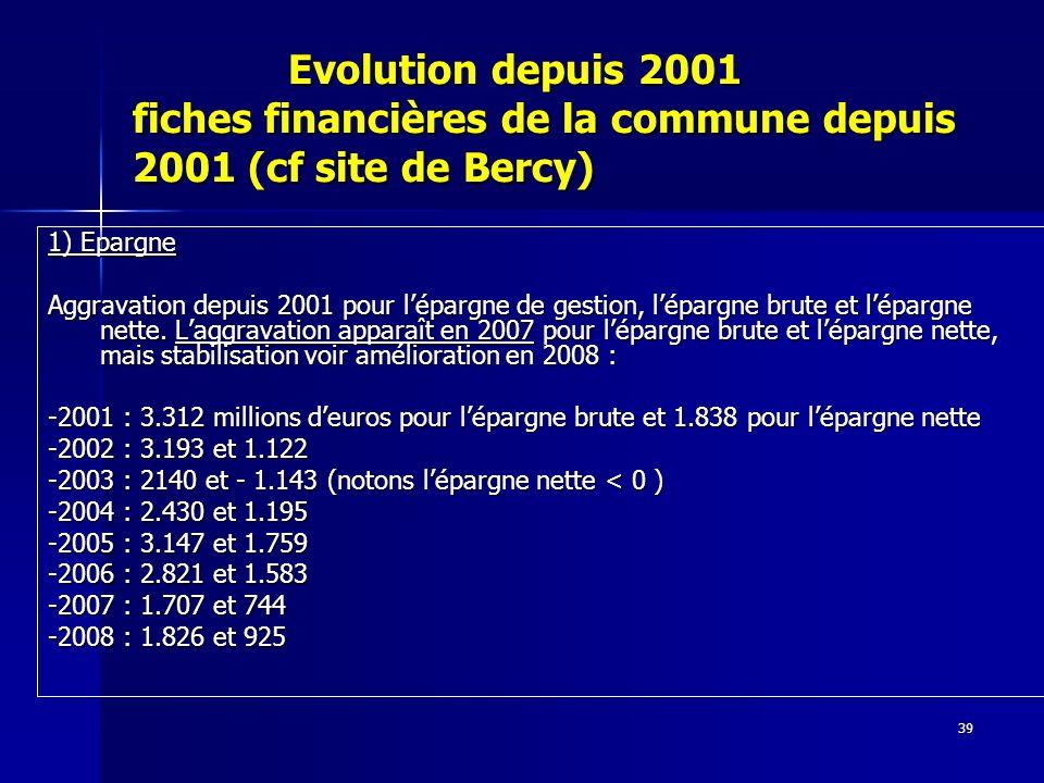 39 Evolution depuis 2001 fiches financières de la commune depuis 2001 (cf site de Bercy) Evolution depuis 2001 fiches financières de la commune depuis 2001 (cf site de Bercy) 1) Epargne Aggravation depuis 2001 pour lépargne de gestion, lépargne brute et lépargne nette.