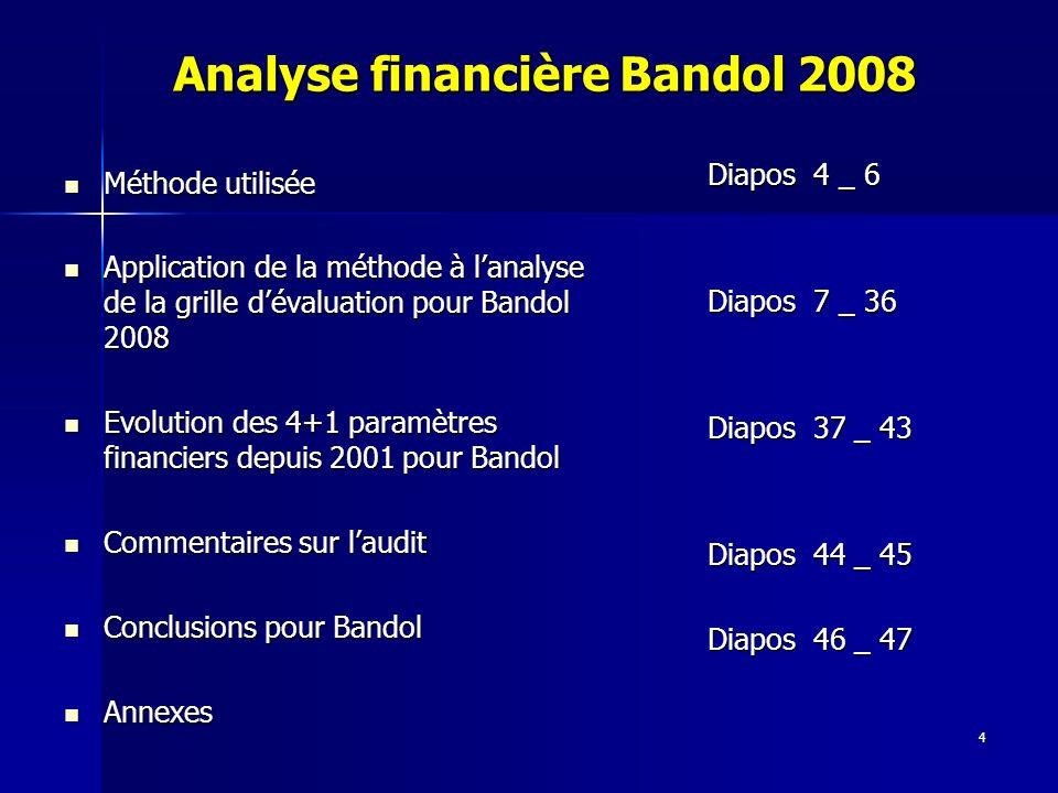 4 Analyse financière Bandol 2008 Analyse financière Bandol 2008 Méthode utilisée Méthode utilisée Application de la méthode à lanalyse de la grille dévaluation pour Bandol 2008 Application de la méthode à lanalyse de la grille dévaluation pour Bandol 2008 Evolution des 4+1 paramètres financiers depuis 2001 pour Bandol Evolution des 4+1 paramètres financiers depuis 2001 pour Bandol Commentaires sur laudit Commentaires sur laudit Conclusions pour Bandol Conclusions pour Bandol Annexes Annexes Diapos4 _ 6 Diapos 7 _ 36 Diapos37 _ 43 Diapos44 _ 45 Diapos46 _ 47