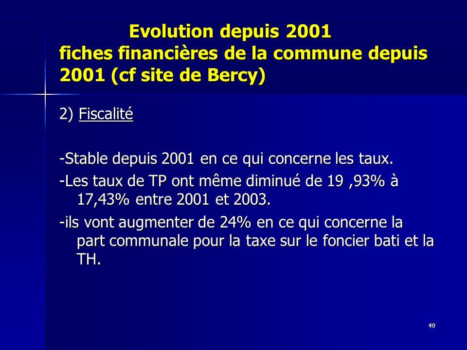 40 Evolution depuis 2001 fiches financières de la commune depuis 2001 (cf site de Bercy) Evolution depuis 2001 fiches financières de la commune depuis 2001 (cf site de Bercy) 2) Fiscalité -Stable depuis 2001 en ce qui concerne les taux.