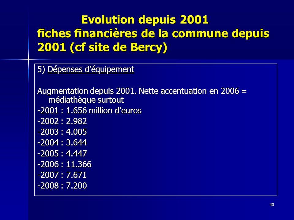 43 Evolution depuis 2001 fiches financières de la commune depuis 2001 (cf site de Bercy) Evolution depuis 2001 fiches financières de la commune depuis 2001 (cf site de Bercy) 5) Dépenses déquipement Augmentation depuis 2001.