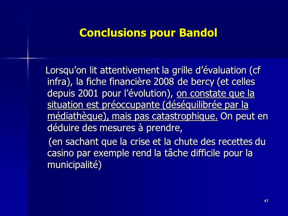 47 Conclusions pour Bandol Conclusions pour Bandol Lorsquon lit attentivement la grille dévaluation (cf infra), la fiche financière 2008 de bercy (et celles depuis 2001 pour lévolution), on constate que la situation est préoccupante (déséquilibrée par la médiathèque), mais pas catastrophique.