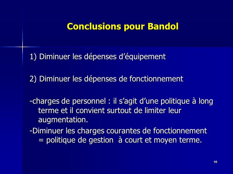 48 Conclusions pour Bandol Conclusions pour Bandol 1) Diminuer les dépenses déquipement 2) Diminuer les dépenses de fonctionnement -charges de personnel : il sagit dune politique à long terme et il convient surtout de limiter leur augmentation.