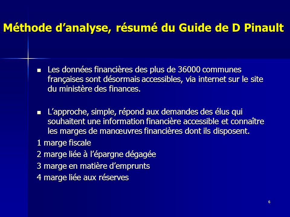 17 Méthode danalyse, résumé du Guide de D Pinault Marges de manœuvres de la commune Les élus qui disposent (ou souhaitent disposer) de marges de manœuvre, qui sont au nombre de 4, doivent se poser les questions suivantes : 1 Fiscalité : peut-on augmenter les recettes en augmentant la pression fiscale .
