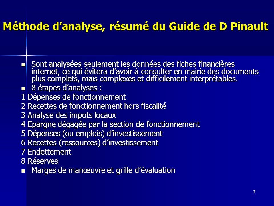 7 Méthode danalyse, résumé du Guide de D Pinault Sont analysées seulement les données des fiches financières internet, ce qui évitera davoir à consulter en mairie des documents plus complets, mais complexes et difficilement interprétables.