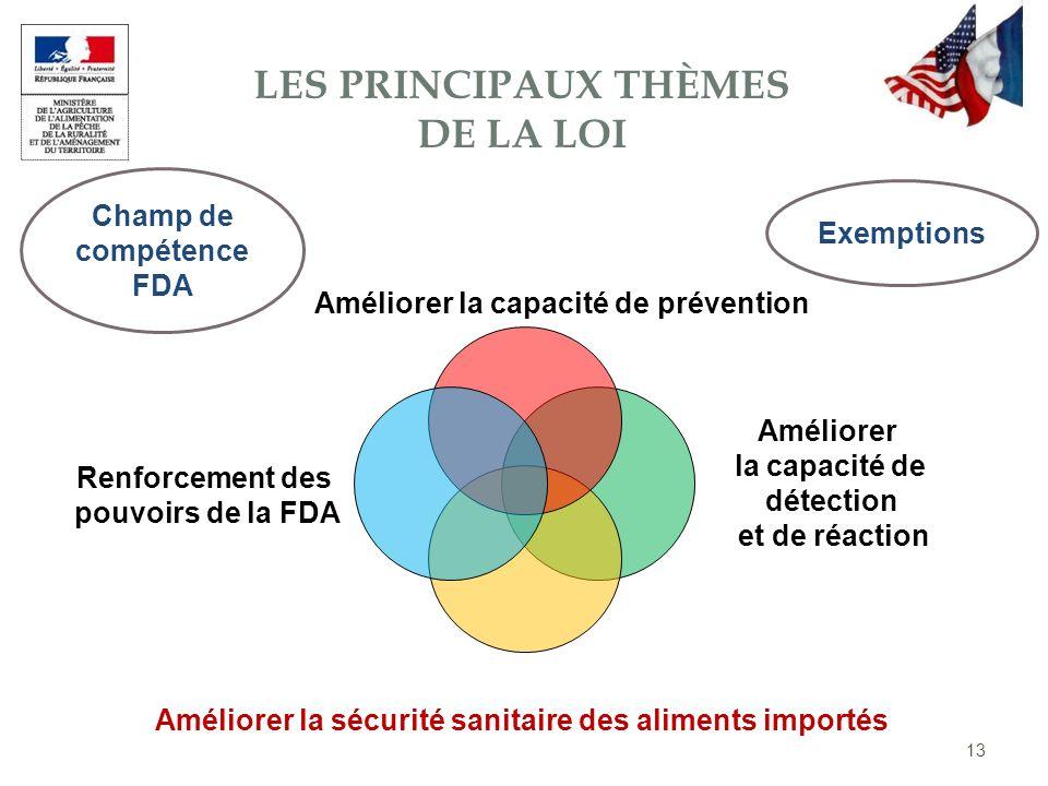 Améliorer la sécurité sanitaire des aliments importés Améliorer la capacité de détection et de réaction Améliorer la capacité de prévention Renforceme