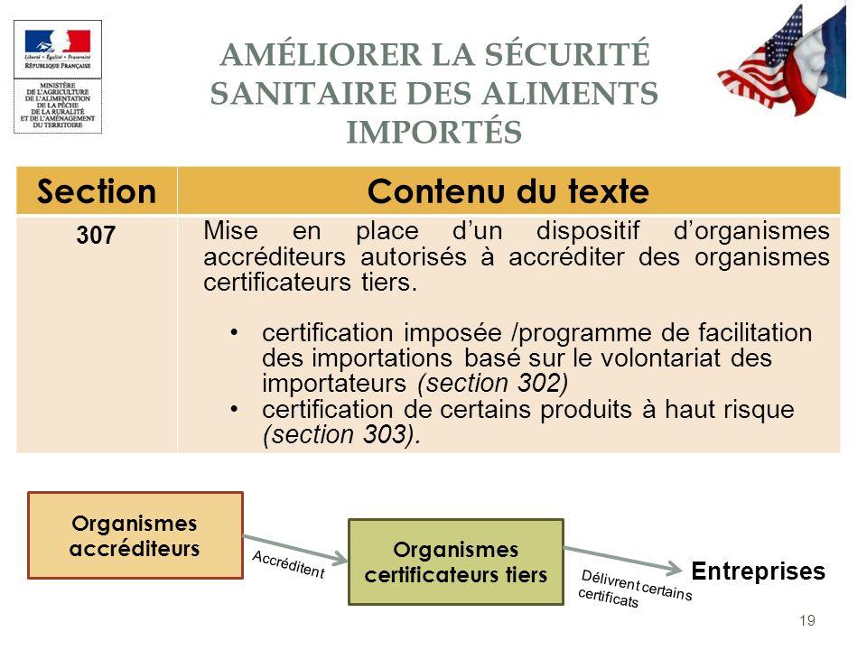 Organismes accréditeurs Organismes certificateurs tiers Entreprises Accréditent Délivrent certains certificats 19 SectionContenu du texte 307 Mise en