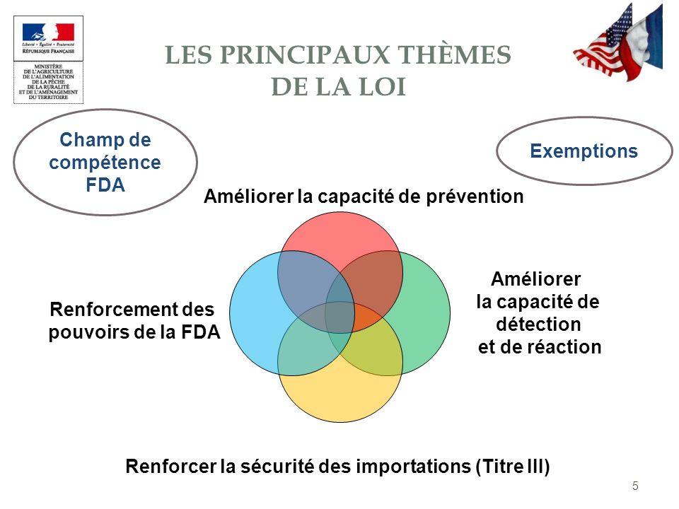 Renforcer la sécurité des importations (Titre III) Améliorer la capacité de détection et de réaction Améliorer la capacité de prévention Renforcement