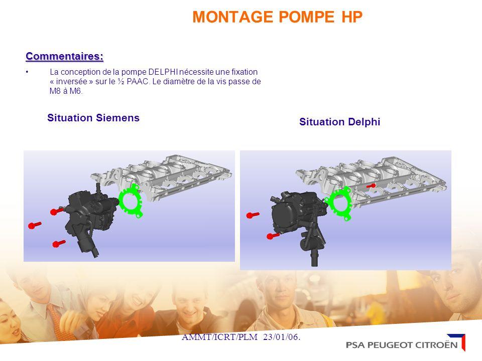 AMMT/ICRT/PLM 23/01/06. MONTAGE POMPE HP Situation Siemens Situation Delphi Commentaires: La conception de la pompe DELPHI nécessite une fixation « in