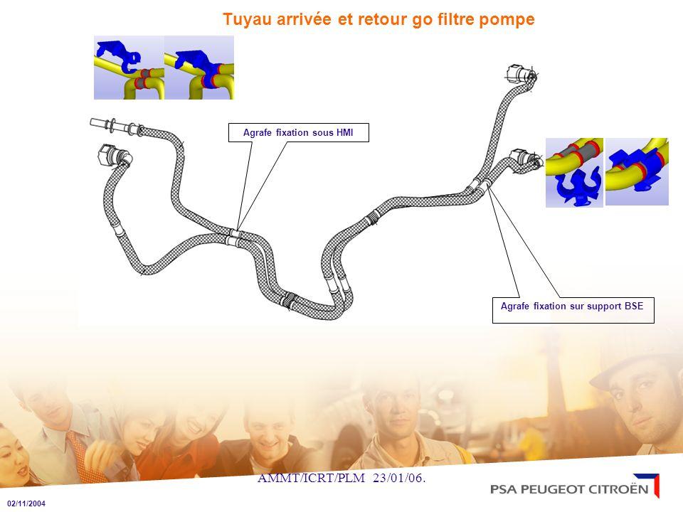 AMMT/ICRT/PLM 23/01/06. Tuyau arrivée et retour go filtre pompe 02/11/2004 Agrafe fixation sous HMI Agrafe fixation sur support BSE