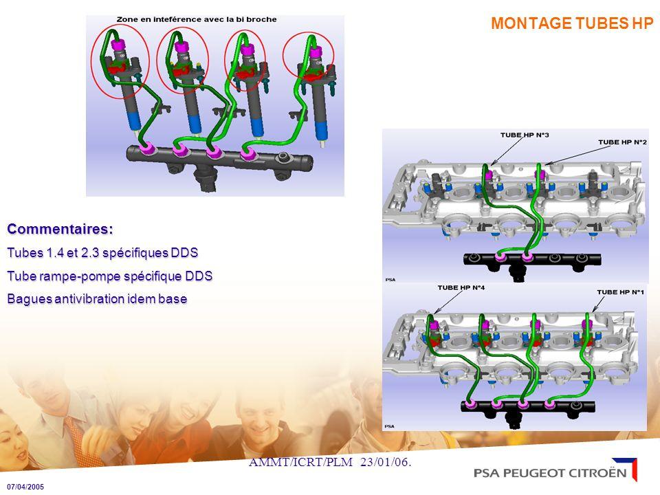 AMMT/ICRT/PLM 23/01/06. MONTAGE TUBES HPCommentaires: Tubes 1.4 et 2.3 spécifiques DDS Tube rampe-pompe spécifique DDS Bagues antivibration idem base